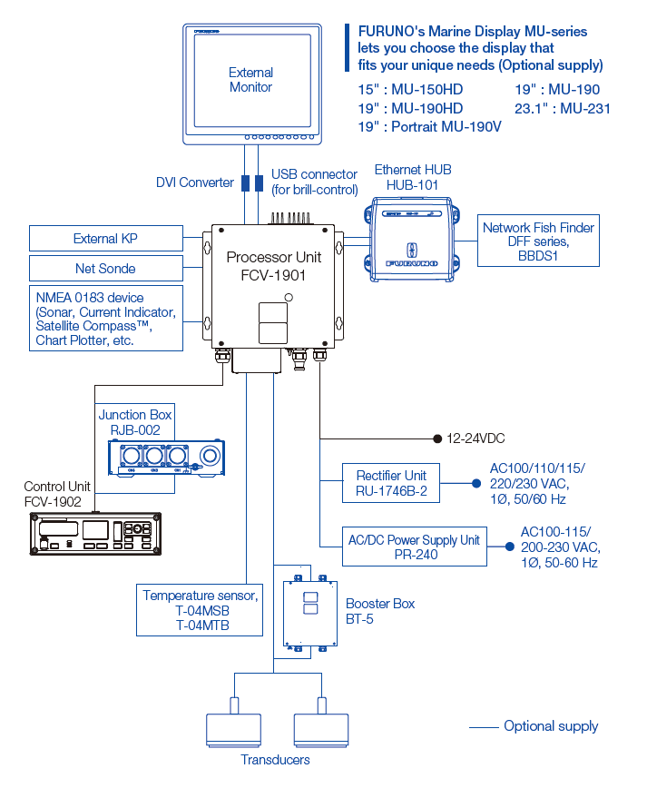 Fcv 1900 Connection Diagram