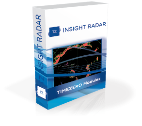 Tz Insight Radar