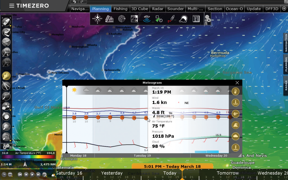 Meteogram 1280x800 Screenshots Hrcmjn