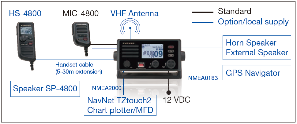 Diagram Fm 4800
