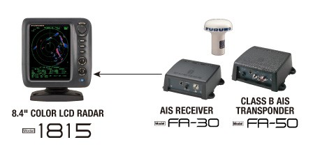 M1815 Ais Connection