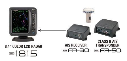 M1815 Ais Connection
