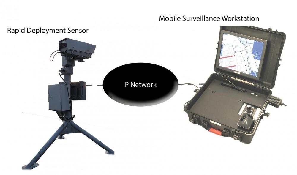 Rapid Deployment Surveillance System Ff Mobil